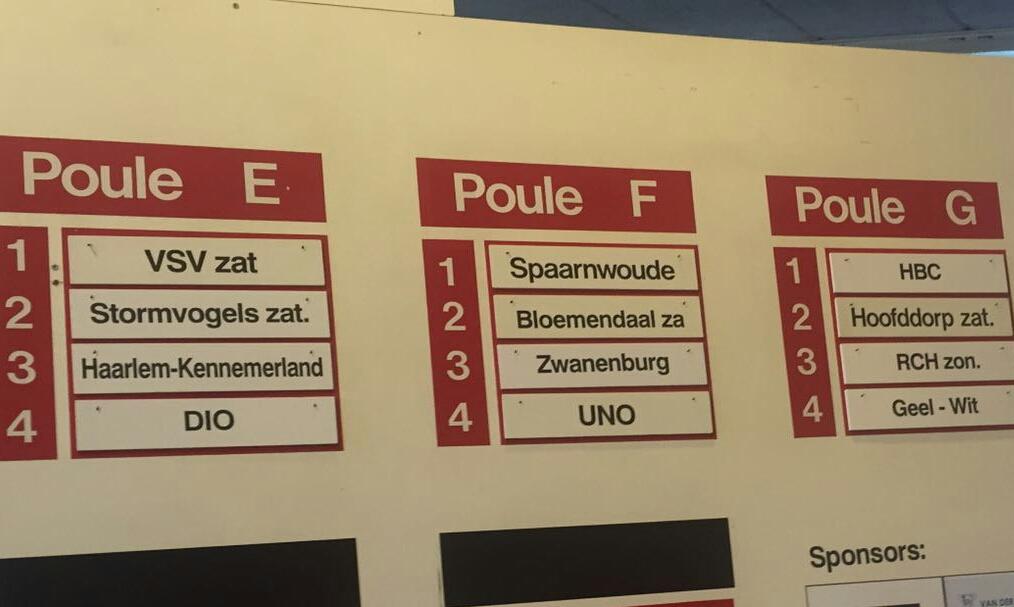 HD-Cup loting - Voetbal in Haarlem
