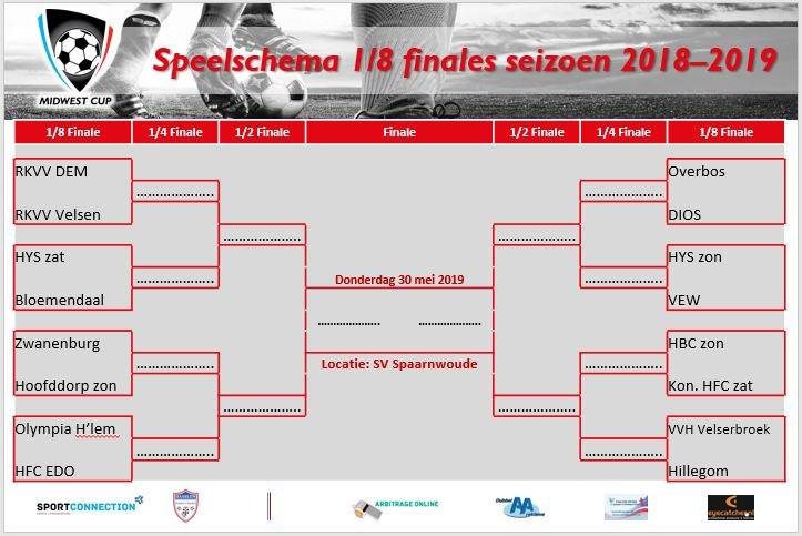 Speelschema-achtste-finales-MidWest-Cup-Voetbal-in-Haarlem